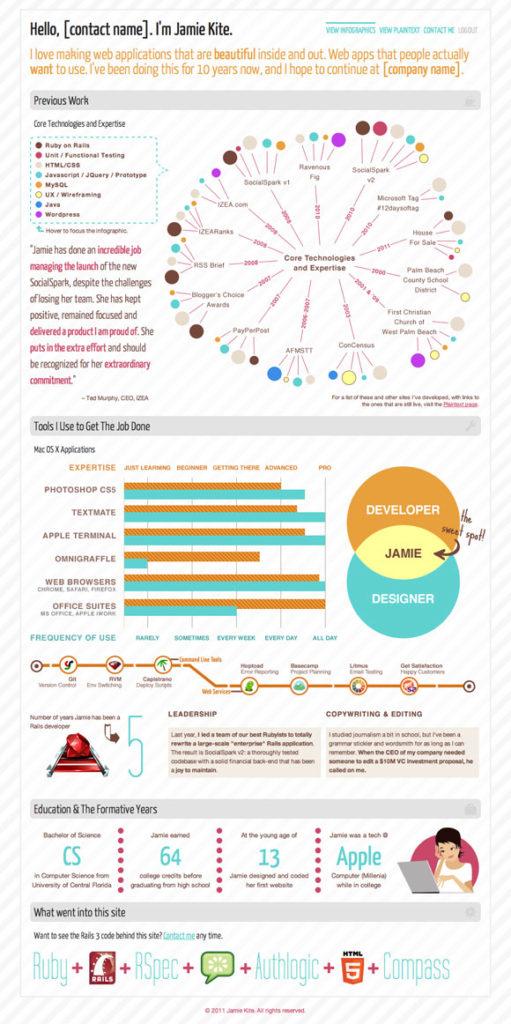 le cv infographie  une nouvelle mode