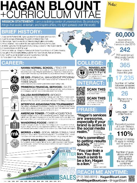 le cv infographie d u0026 39 hagan blount