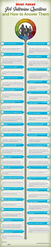 comment r u00e9pondre aux 35 questions les plus fr u00e9quentes en entretien