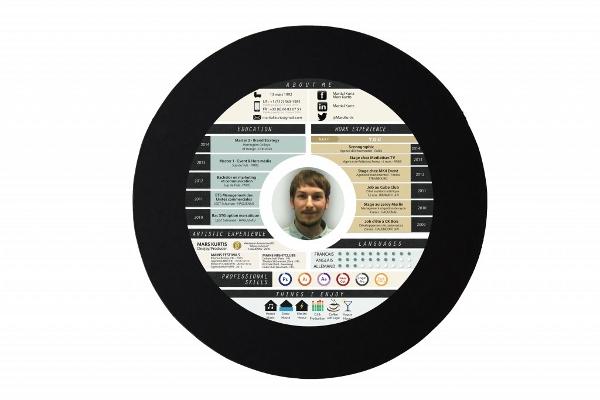 un cv en format vinyle  u00e0 faire tourner