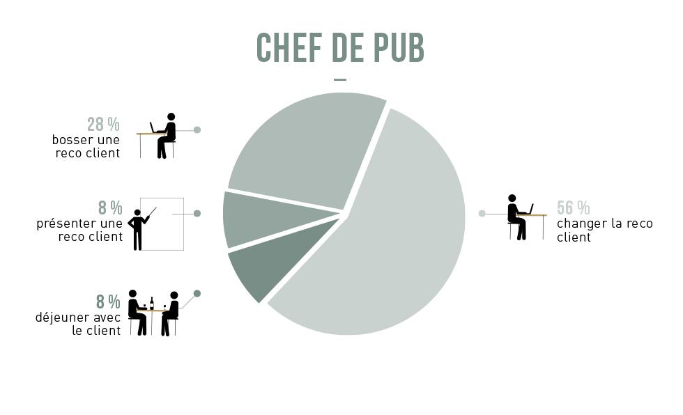 chef-de-pub