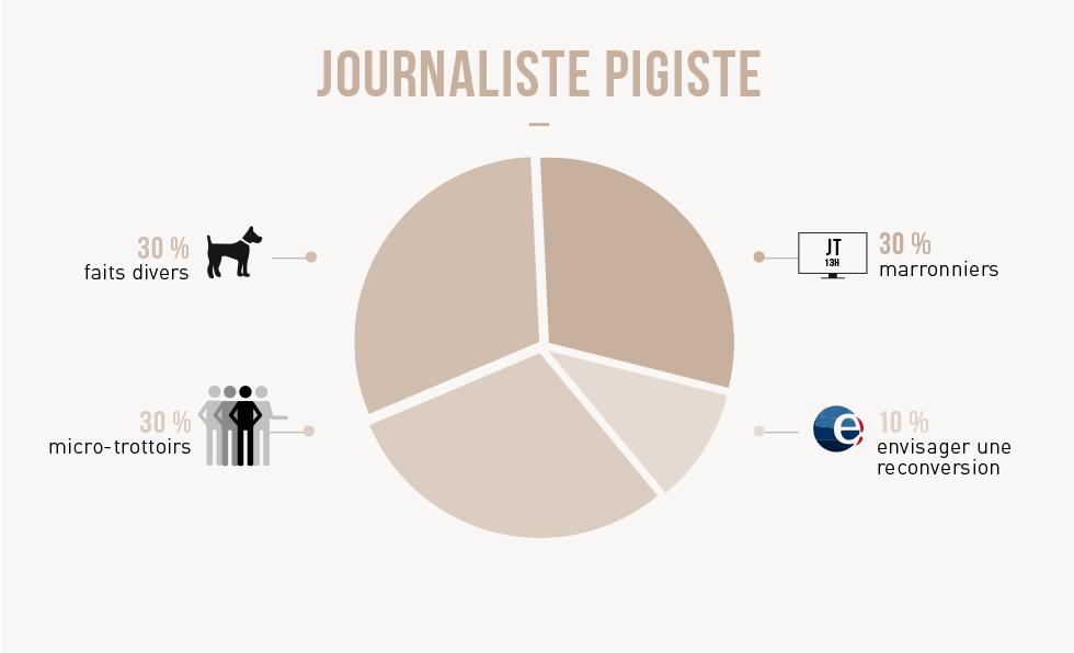 journaliste-pigiste