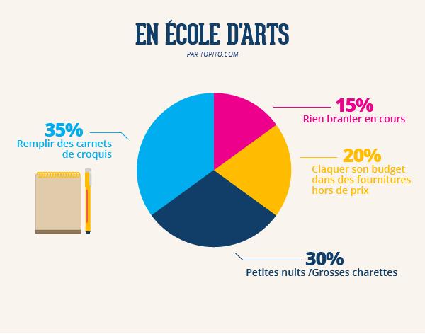 Ecole-arts