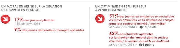 Optimisme-jeunes