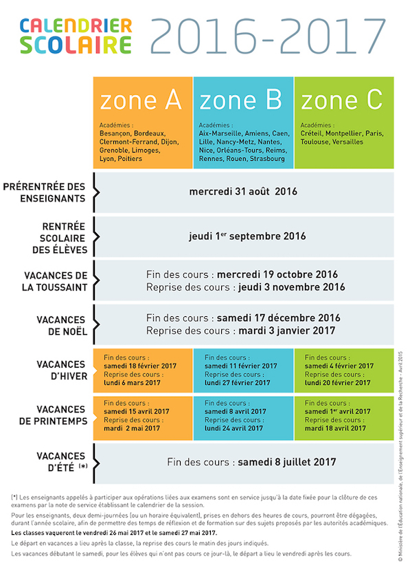 universite bordeaux 2 calendrier vacances