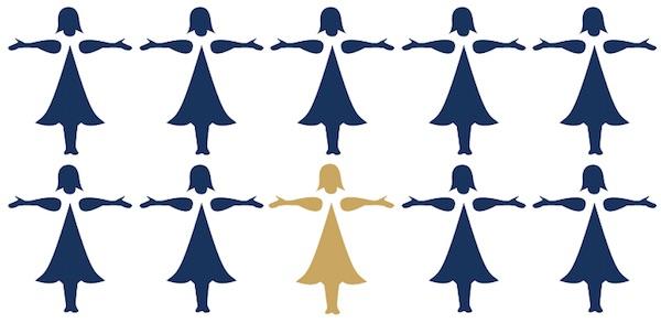 Femmes-de-Bretagne