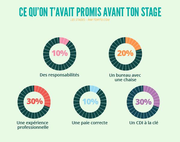 Infographie_stage_Plan-de-travail-2