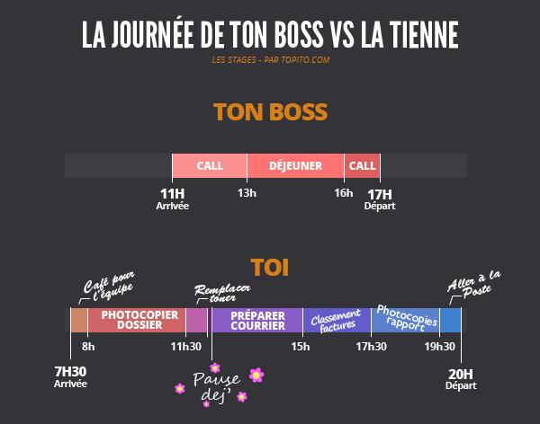 Infographie_stage_Plan-de-travail-6