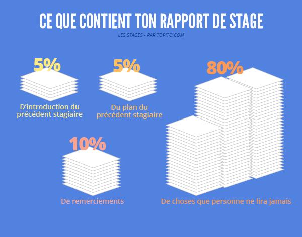 Infographie_stage_Plan-de-travail-7