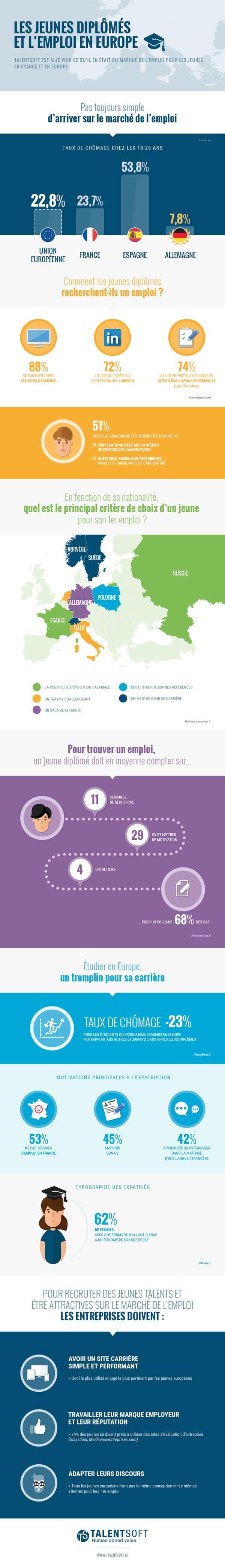 infographie-jeunes-diplomes