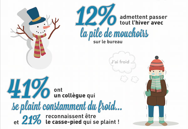 infographie-hiver-2