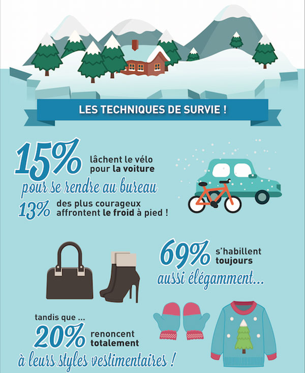 infographie-hiver-3
