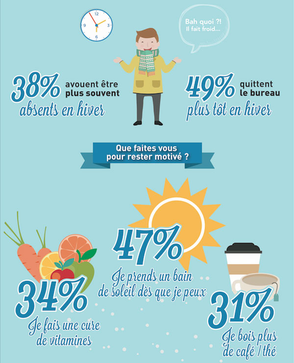 infographie-hiver-4