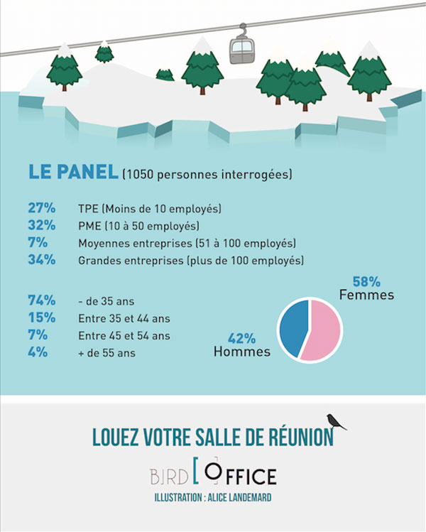 infographie-hiver-7