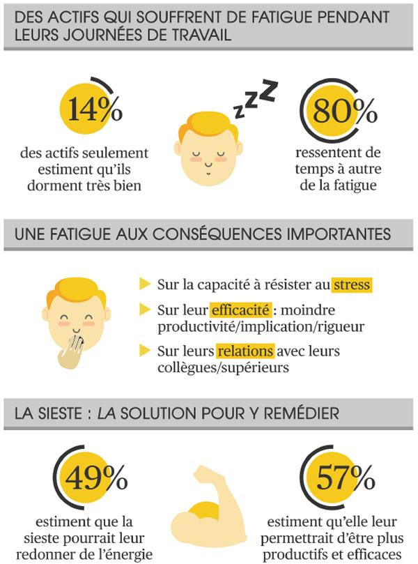 infographie-enquete-sieste