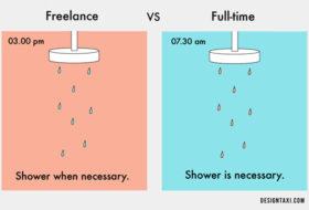Salariés vs Freelances   match clichés